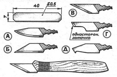 Ножи для резки дерева своими руками 47